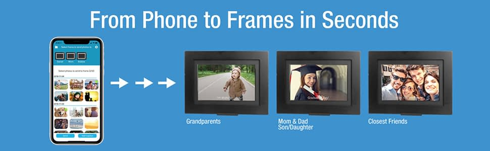 BrookStone PhotoShare Review – Digital Picture Frame