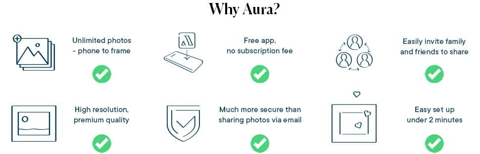 Aura smart frame - features